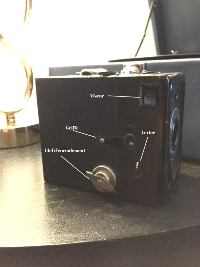 Utilisation Mode de fonctionnement appareil photo Tiranty Photo-Box